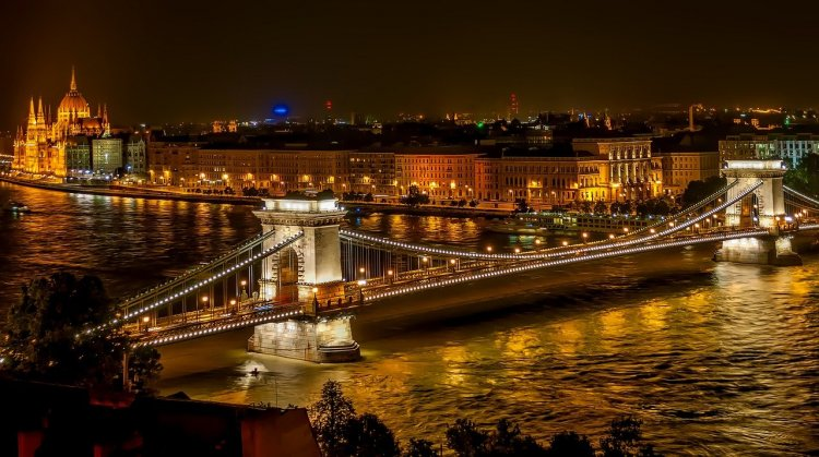 Travel Guide to Budapest Hungary